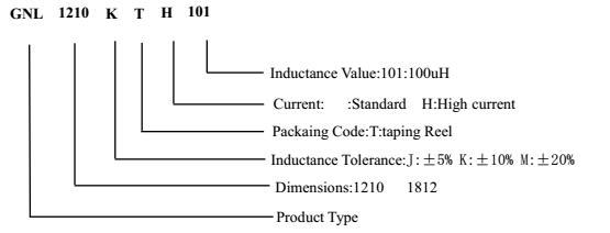 塑封型绕线电感器编码系统:.jpg