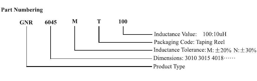电感,贴片电感_共模电感_工字电感_电感厂家