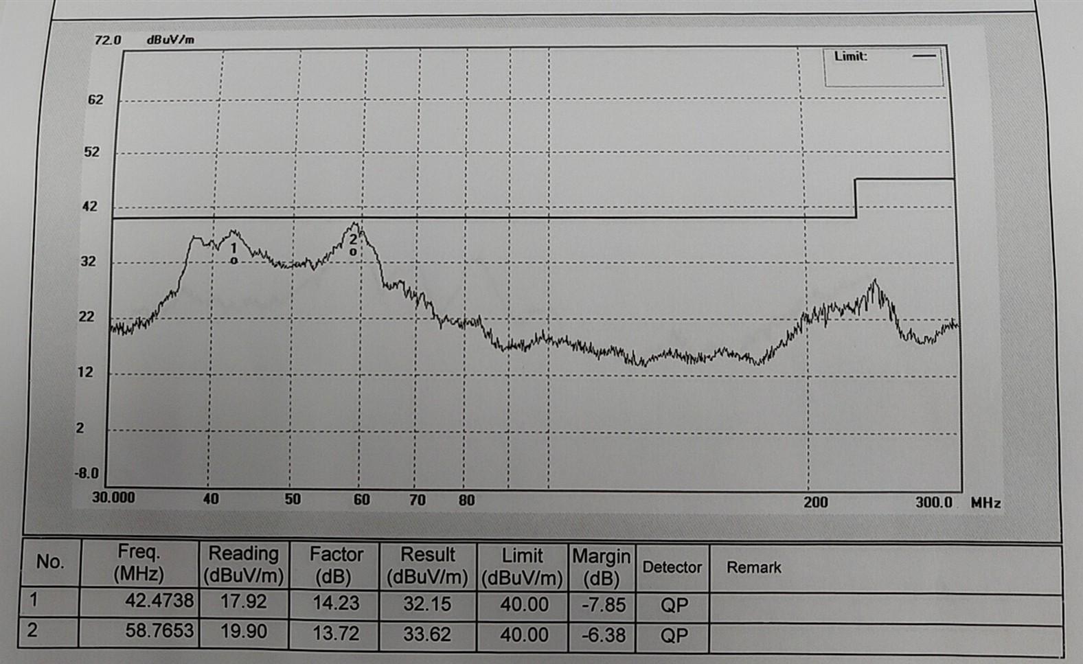 EMC测试表