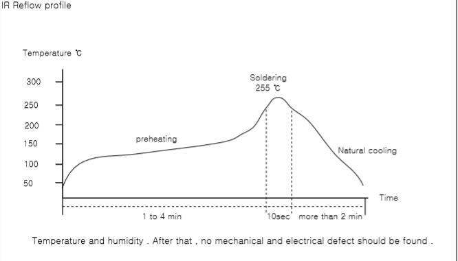 片式共模电感回流焊温度曲线