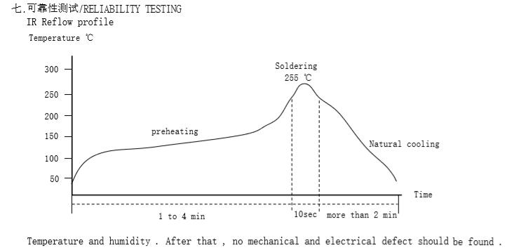 贴片共模电感可靠性测试